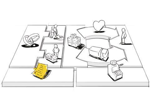 ساختار هزینه در مدل کسب و کار استروالدر